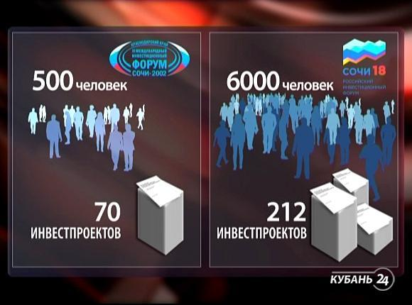 «Постфактум»: как Кубань заманивает европейских бизнесменов