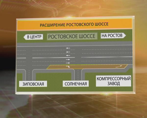 После реконструкции вдоль Ростовского шоссе в Краснодаре высадят около 200 деревьев