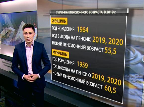 Какие изменения в законодательстве России вступили в силу 1 января