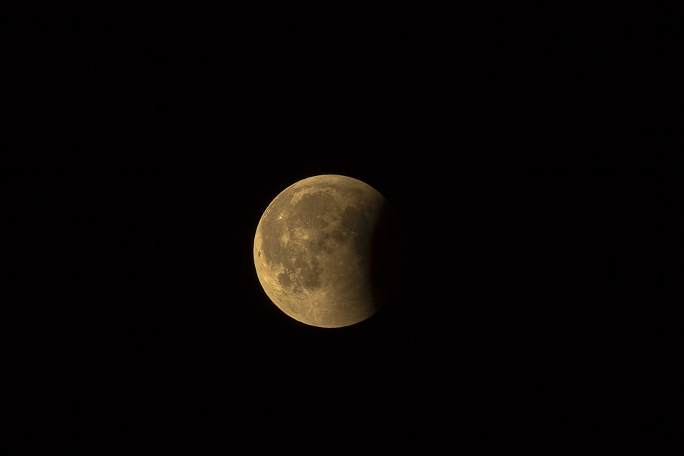 возраст луны