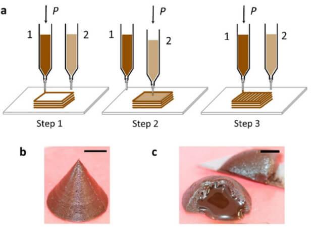 3D-принтер, шоколадная конфета