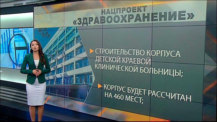 Какие нацпроекты реализовали на Кубани в 2019 году