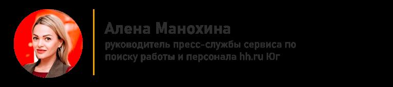 манохина