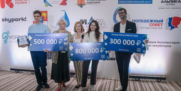 Жительница Сочи победила в международном конкурсе «Мой первый бизнес»