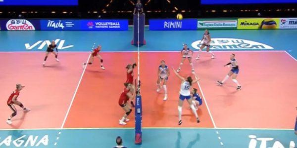 Первые результаты сборной России по волейболу в Лиге наций