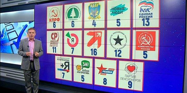 Выборы на Кубани: итоги