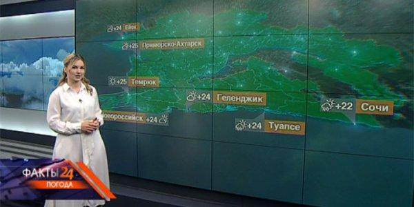 На Кубани 18 сентября прогнозируют переменную облачность и местами грозы